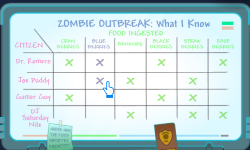 The blueberries caused the outbreak!